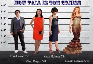 How tall is Tom Cruise Compared to his Wives